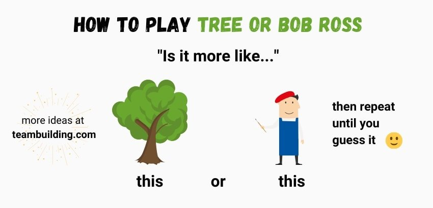 how to play Tree or Bob Ross