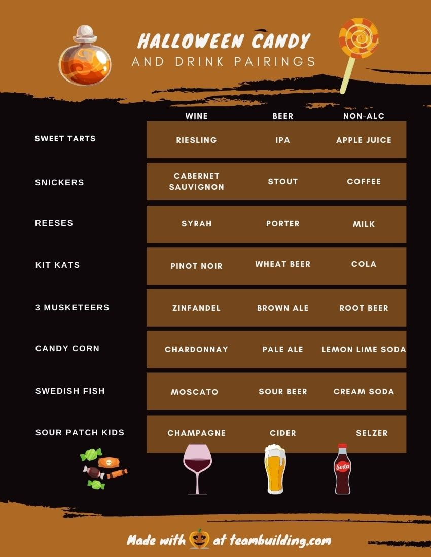 candy and drink pairings