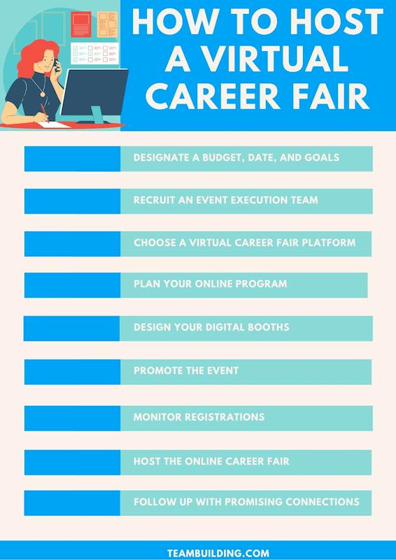 how to host a virtual career fair
