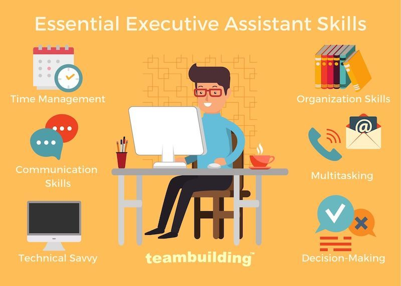 Executive Assistant Skills Infographic
