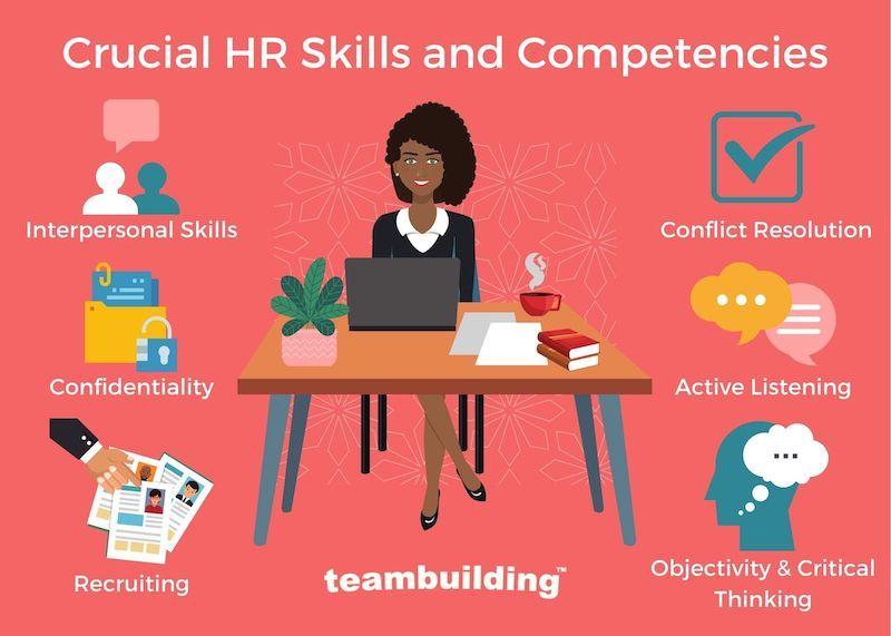 HR Skills Infographic