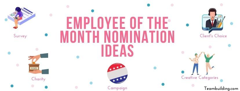 Employee of the Month Nomination Ideas Banner