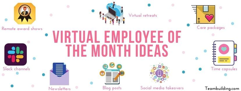 Virtual Employee of the Month Ideas Banner