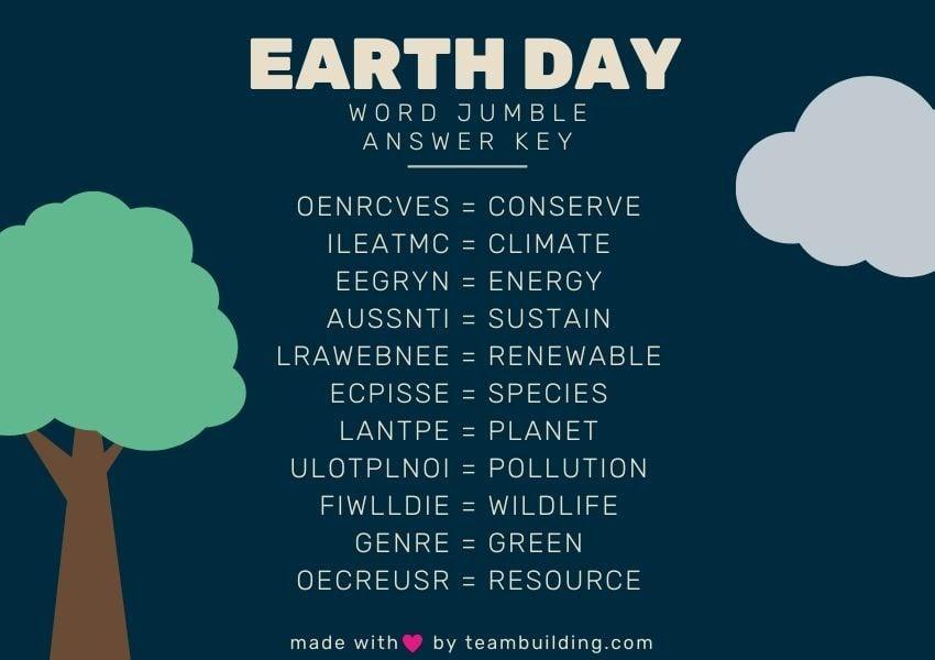 Virtual Earth Day Word Jumble Answer Key