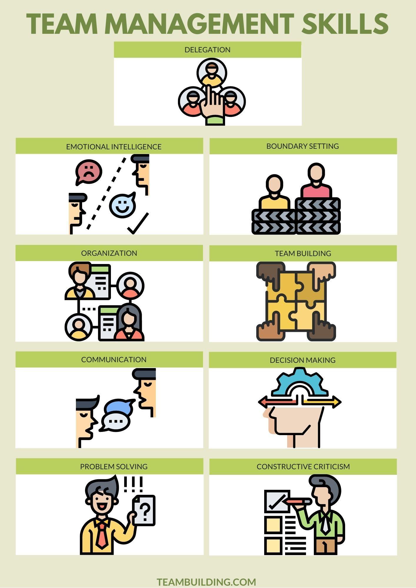 Team management skills infographic