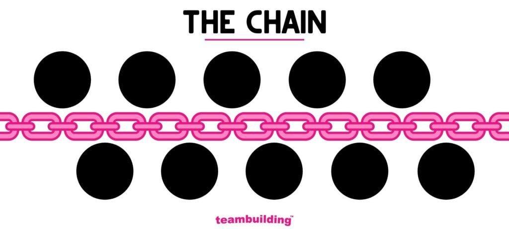 The Chain virtual gameboard
