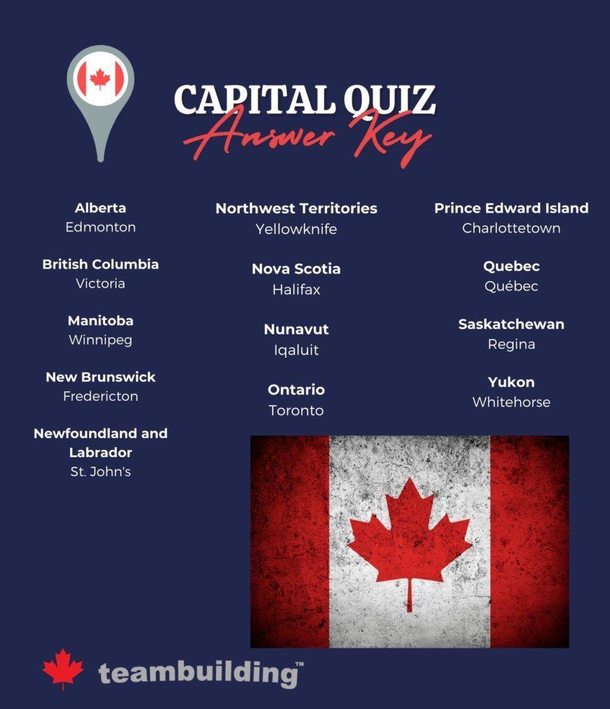 Capital Quiz Answer Key