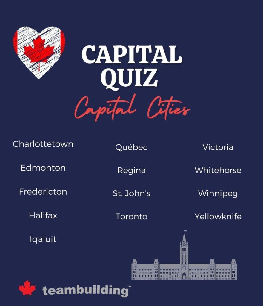 Capital Quiz Cities