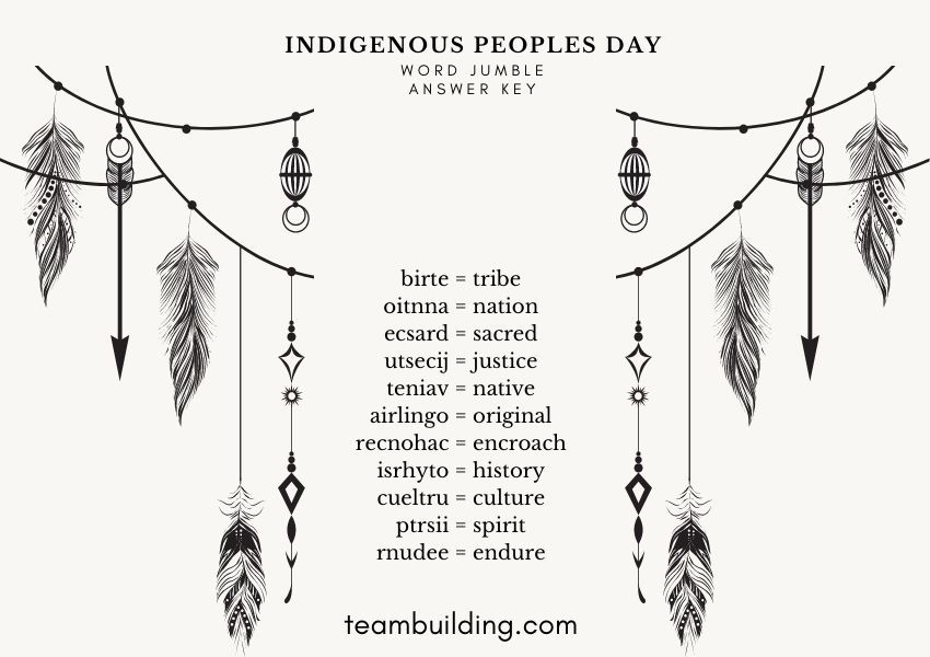 Indigenous Peoples Day Word Search answers